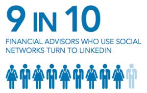 9-in-10-Financial-Advisors-Use-Linkedin-300x190
