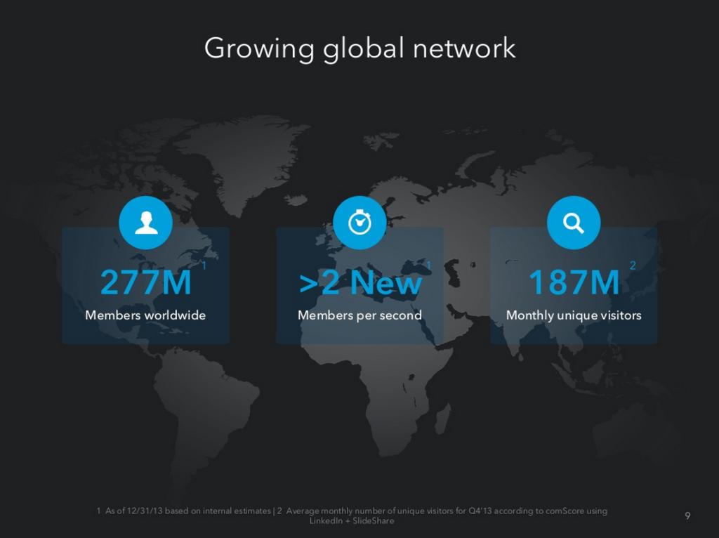 Linkedin-Statistics-12.31.13-1024x766